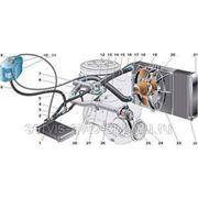 Промывка радиатора, замена радиатора и охлаждающей жидкости