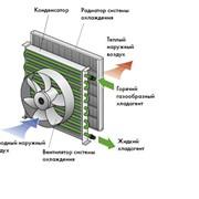 Купить конденсаторы в Украине, конденсаторы кондиционера цена от производителя, цена, фото фото