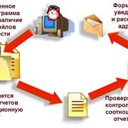 Обработка авансовых отчетов фото