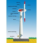 Ветроэлектростанции фото