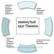 Помощь психолога при клаустрофобии в Волгограде фото