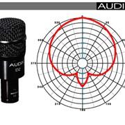 Микрофоны AUDIX D Series фото