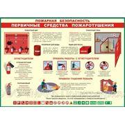Плакаты пожарная безопасность фото