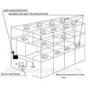 УМНЫЙ ДОМ программы и диспетчеризация от DANTEX (Control for, LON Work, Bac net, диспетчеризация) фото