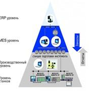 ПО для систем управления производственным оборудованием фото