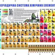 Періодична система хімічних елементів Д. І. Менделєєва фото