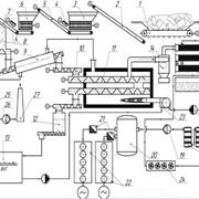 Пиролизная установка утилизации ТБО производительностью 1,5 т/час фото