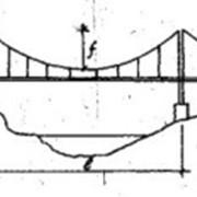 Проектирование висячих трубопроводов фото