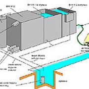 УКО-5 Очистные сооружения для легковых и грузовых автомобилей, пр-ть 5 м3/ч фото