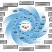 Аналитика продаж Медикаментов для Аптеки фото