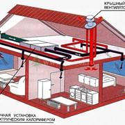 Комплекс услуг Вентиляция - под ключ фото