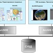 Создание баз данных в ГИС; фото