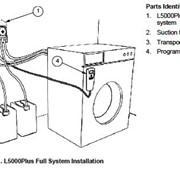 Установка системы автоматического дозирования для прачечной фото