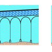 Обратный акведук фото