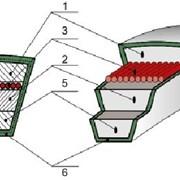 Ремень узкого сечения фото