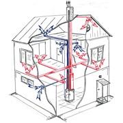 Техобслуживание инженерных систем промышленных зданий, частных домов фото