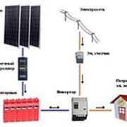 солнечной электростанции 6 кВт на солнечных панелях фото