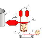 Материал композитный многослойный Мелтблаун фото