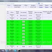 Внедрения систем управления электропитанием серверных розеток фото