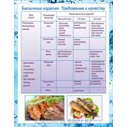 Плакат Рыбные изделия Г.25 фото