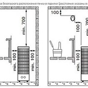 Электрокаменки HARVIA Cilindro PC90 фото
