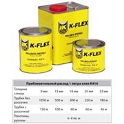 Вспомогательные материалы K-Flex Клей K-FLEX K 414 фото