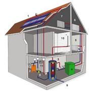 Системы отопления помещений в Астане фото