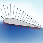 Аэродинамика фото