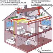 Проектирование, изготовление и внедрение комплексов кондиционирования воздуха фото