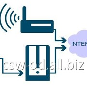 Система IP-видеонаблюдения фото