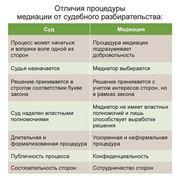 Примирение сторон (медиативное соглашение) фото