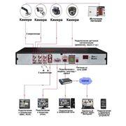 Монтаж обслуживание систем безопасности. Обслуживание систем безопасности Обслуживание систем видеонаблюдения фото