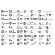 школа японского языка в Киеве обучение японского языка. фото