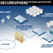 Системы мониторинга активности и защиты баз данных Database Security Gateway фото