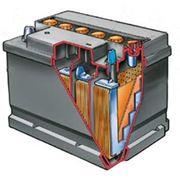 Переработка бу аккумуляторов Ферроникелевых сплавов кабеля свинца фото