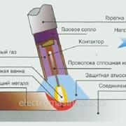 Электродуговая сварка в среде защитного газа фото