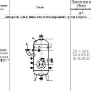 Аппараты емкостные вертикальный цилиндрический фото