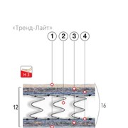 Матрац пружинный Тренд-Лайт 200×160 фото