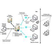 PrintSniffer – приложение для контроля содержимого документов. фото