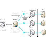 FTPSniffer – средство перехвата документов, переданных и полученных по FTP-соединению. фото