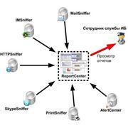 ReportCenter – инструмент, предназначенный для сбора статистики фото