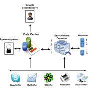 """DataCenter – это центр управления всеми индексами """"КИБ SearchInform"""" фото"""