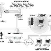 Комплексная автоматизация предприятий фото