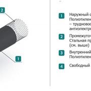 Полиэтиленовые трубы SPE фото