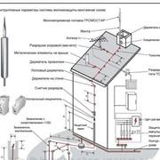 Монтаж систем молниезащиты Громостар фото