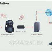 IP камера с датчиком движения по Низкой цене фото
