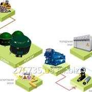 Будівництво біогазових електростанцій фото