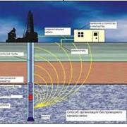 Бурение нефтяных и газовых скважин. фото