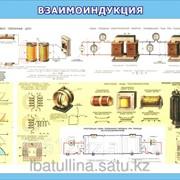 Плакат Основы электротехники И.9 фото