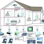 Системы управления жилищем умный дом, Системы управления жилищем умный дом на заказ, Системы управления жилищем умный дом установка фото